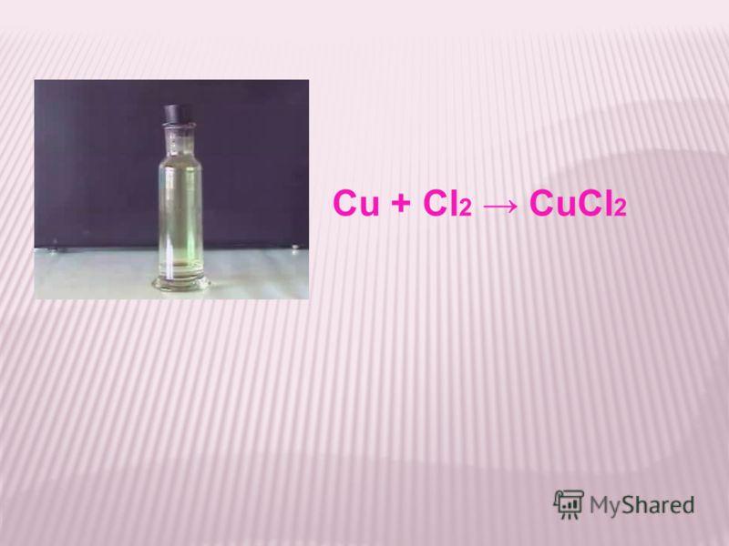 Cu + Cl 2 CuCl 2