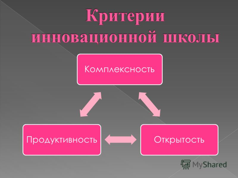 КомплексностьОткрытостьПродуктивность