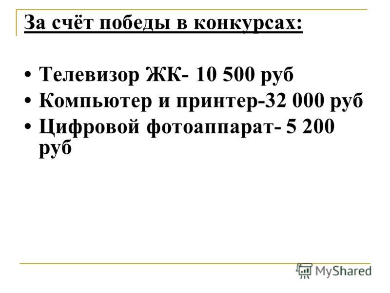За счёт победы в конкурсах: Телевизор ЖК- 10 500 руб Компьютер и принтер-32 000 руб Цифровой фотоаппарат- 5 200 руб