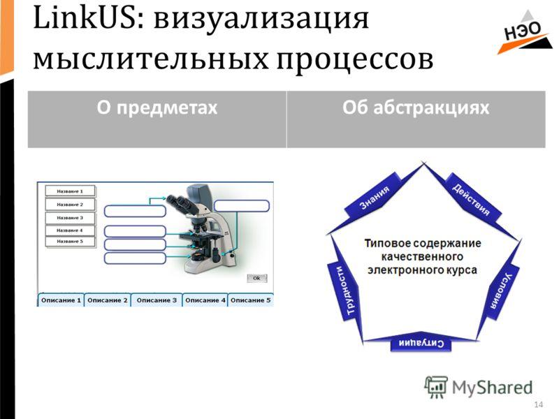 LinkUS: визуализация мыслительных процессов 14 О предметахОб абстракциях