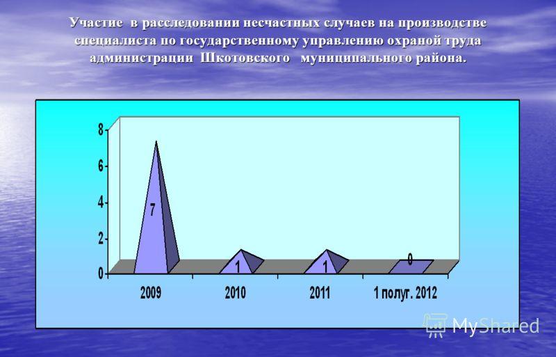 Участие в расследовании несчастных случаев на производстве специалиста по государственному управлению охраной труда администрации Шкотовского муниципального района.