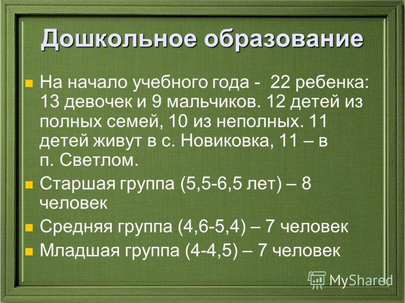 Дошкольное образование На начало учебного года - 22 ребенка: 13 девочек и 9 мальчиков. 12 детей из полных семей, 10 из неполных. 11 детей живут в с. Новиковка, 11 – в п. Светлом. Старшая группа (5,5-6,5 лет) – 8 человек Средняя группа (4,6-5,4) – 7 ч