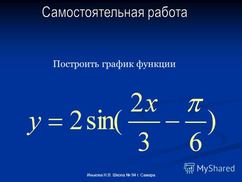 Построить график функции Инькова Н.В. Школа 94 г. Самара