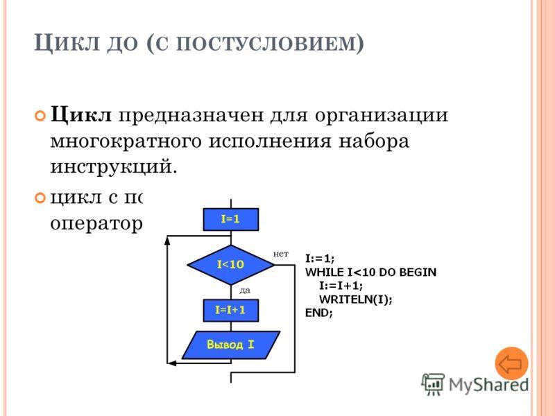 Ц ИКЛ ДО ( С ПОСТУСЛОВИЕМ ) Цикл предназначен для организации многократного исполнения набора инструкций. цикл с постусловием реализуется оператором while