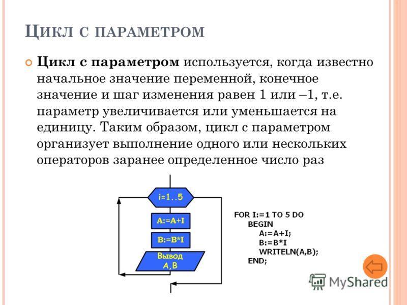 Ц ИКЛ С ПАРАМЕТРОМ Цикл с параметром используется, когда известно начальное значение переменной, конечное значение и шаг изменения равен 1 или –1, т.е. параметр увеличивается или уменьшается на единицу. Таким образом, цикл с параметром организует вып