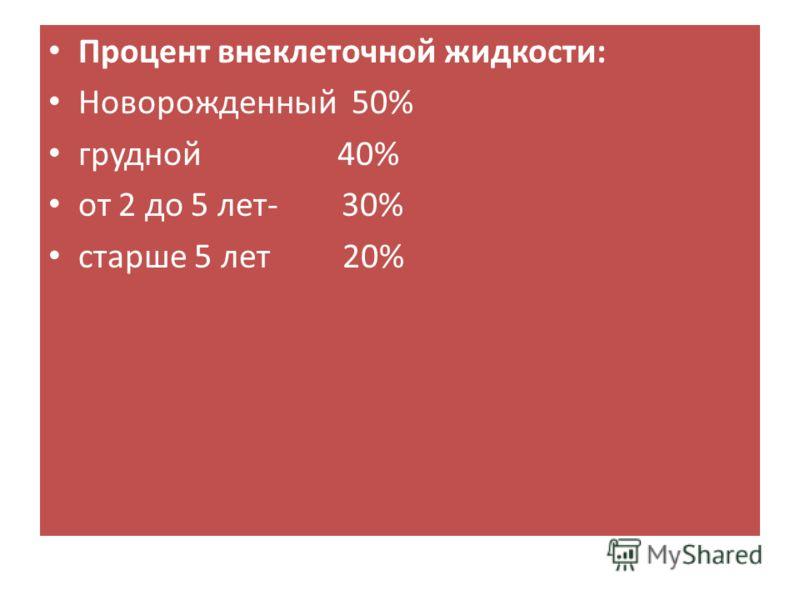 Процент внеклеточной жидкости: Новорожденный 50% грудной 40% от 2 до 5 лет- 30% старше 5 лет 20%