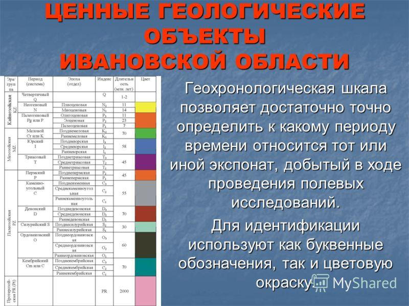 Геохронологическая шкала позволяет достаточно точно определить к какому периоду времени относится тот или иной экспонат, добытый в ходе проведения полевых исследований. Для идентификации используют как буквенные обозначения, так и цветовую окраску.