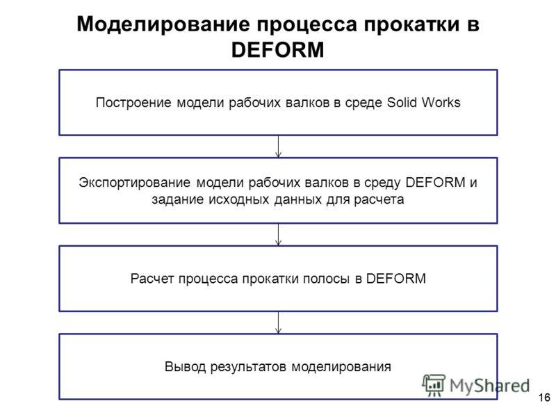 16 Моделирование процесса прокатки в DEFORM Построение модели рабочих валков в среде Solid Works Экспортирование модели рабочих валков в среду DEFORM и задание исходных данных для расчета Расчет процесса прокатки полосы в DEFORM Вывод результатов мод