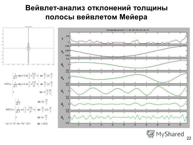 22 Вейвлет-анализ отклонений толщины полосы вейвлетом Мейера 22