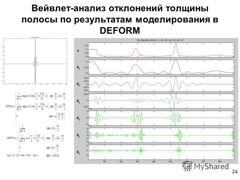 24 Вейвлет-анализ отклонений толщины полосы по результатам моделирования в DEFORM