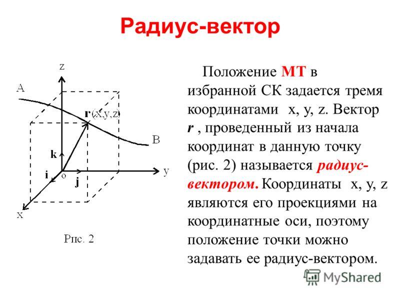 Радиус-вектор Положение МТ в избранной СК задается тремя координатами x, y, z. Вектор r, проведенный из начала координат в данную точку (рис. 2) называется радиус- вектором. Координаты x, y, z являются его проекциями на координатные оси, поэтому поло