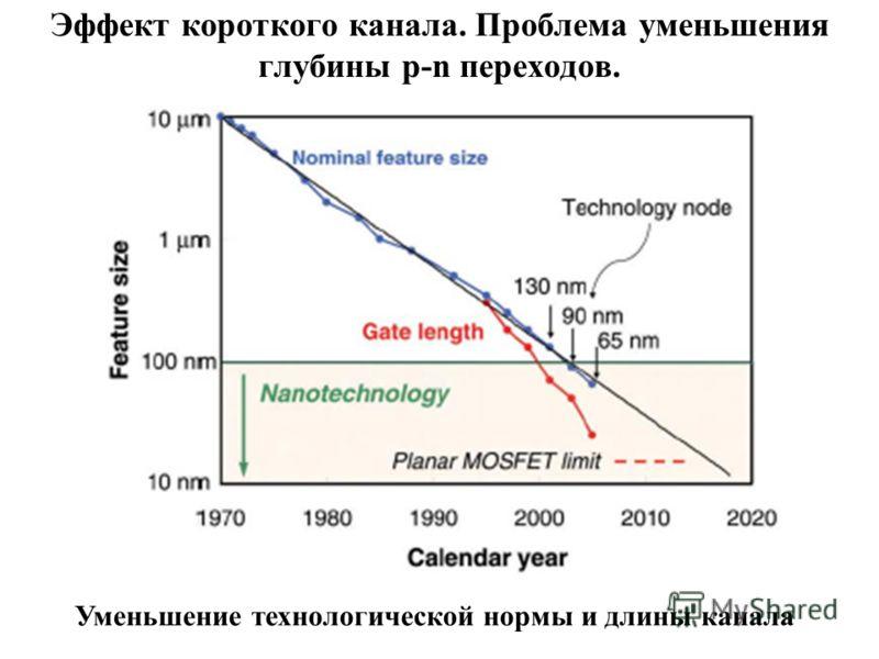 Эффект короткого канала. Проблема уменьшения глубины p-n переходов. Уменьшение технологической нормы и длины канала