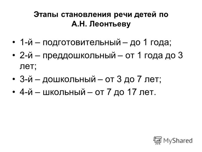 Этапы становления речи детей по А.Н. Леонтьеву 1-й – подготовительный – до 1 года; 2-й – преддошкольный – от 1 года до 3 лет; 3-й – дошкольный – от 3 до 7 лет; 4-й – школьный – от 7 до 17 лет.