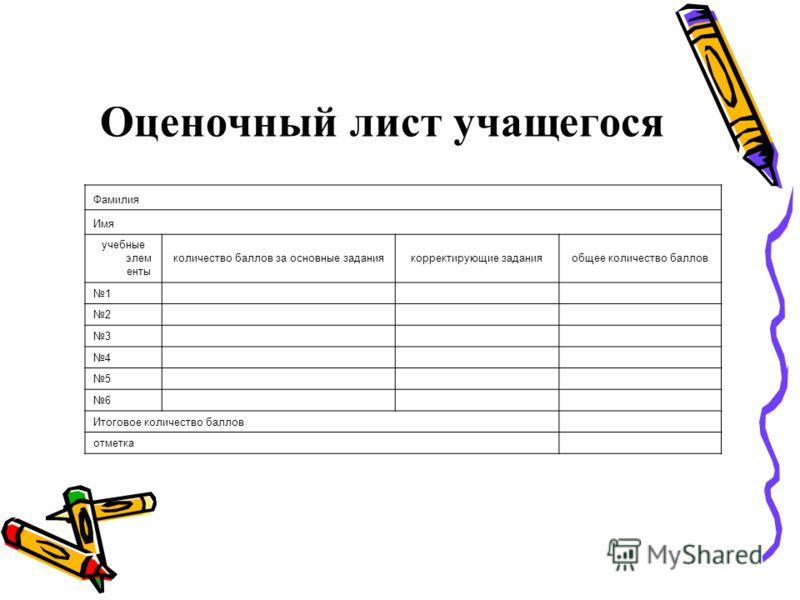 Оценочный лист учащегося Фамилия Имя учебные элем енты количество баллов за основные заданиякорректирующие заданияобщее количество баллов 1 2 3 4 5 6 Итоговое количество баллов отметка