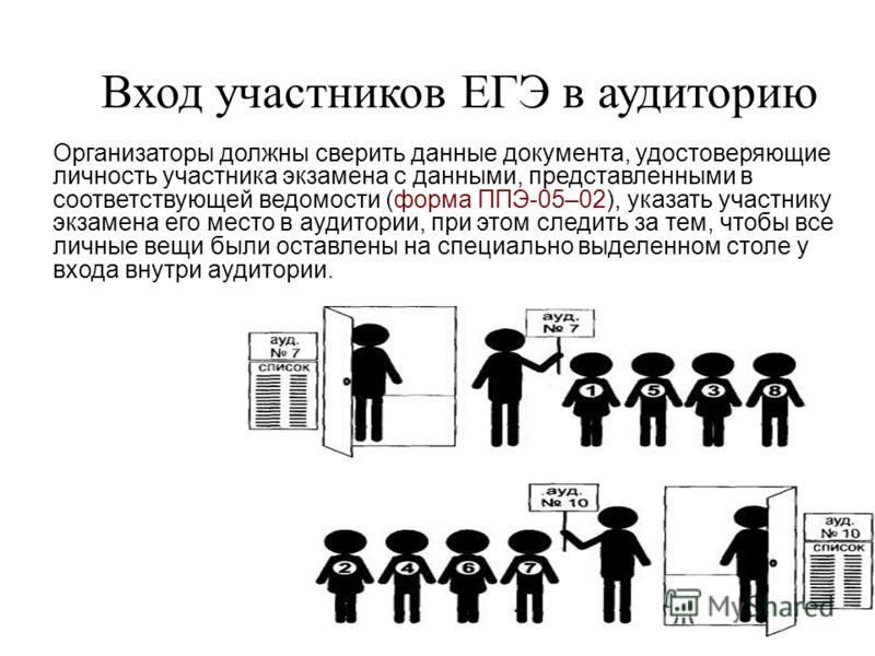 Вход участников ЕГЭ в аудиторию Организаторы должны сверить данные документа, удостоверяющие личность участника экзамена с данными, представленными в соответствующей ведомости (форма ППЭ-05–02), указать участнику экзамена его место в аудитории, при э