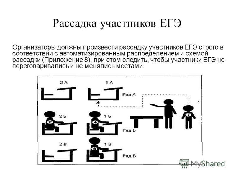 Рассадка участников ЕГЭ Организаторы должны произвести рассадку участников ЕГЭ строго в соответствии с автоматизированным распределением и схемой рассадки (Приложение 8), при этом следить, чтобы участники ЕГЭ не переговаривались и не менялись местами