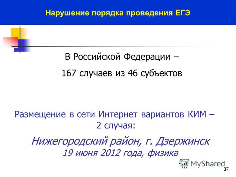37 Нарушение порядка проведения ЕГЭ Размещение в сети Интернет вариантов КИМ – 2 случая: Нижегородский район, г. Дзержинск 19 июня 2012 года, физика В Российской Федерации – 167 случаев из 46 субъектов