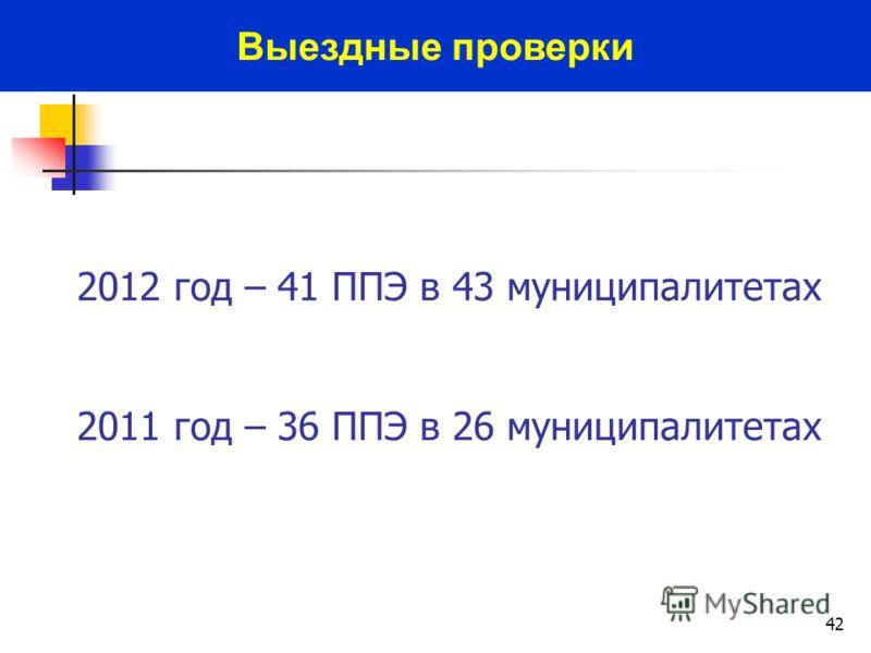 42 Выездные проверки 2012 год – 41 ППЭ в 43 муниципалитетах 2011 год – 36 ППЭ в 26 муниципалитетах
