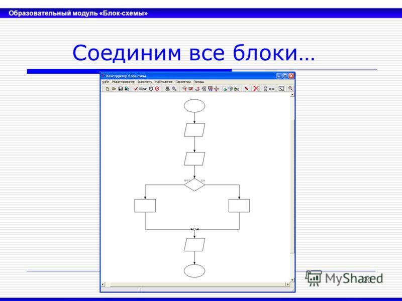 Образовательный модуль «Блок-схемы» 20 Соединим все блоки…
