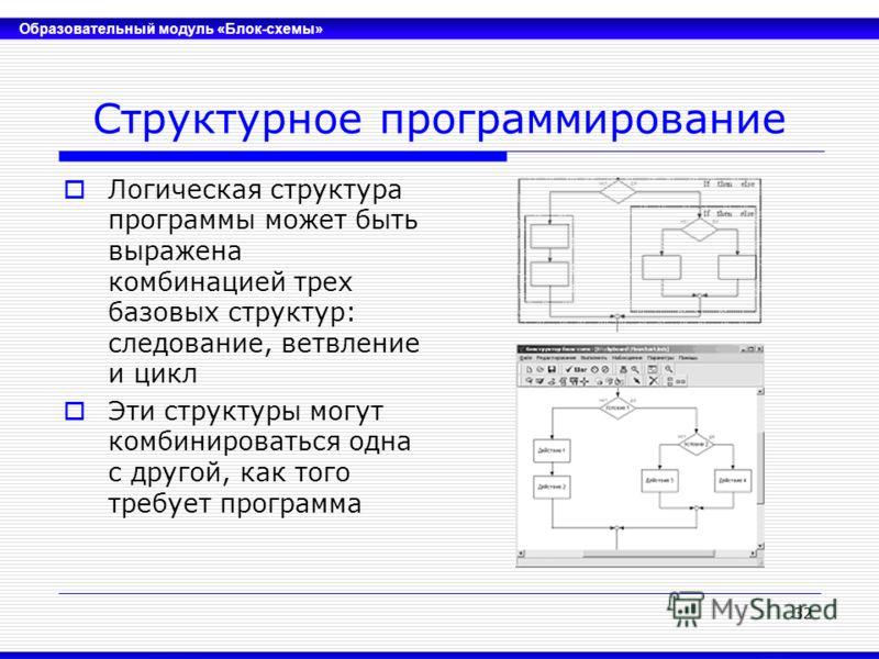 Образовательный модуль «Блок-схемы» 32 Структурное программирование Логическая структура программы может быть выражена комбинацией трех базовых структур: следование, ветвление и цикл Эти структуры могут комбинироваться одна с другой, как того требует