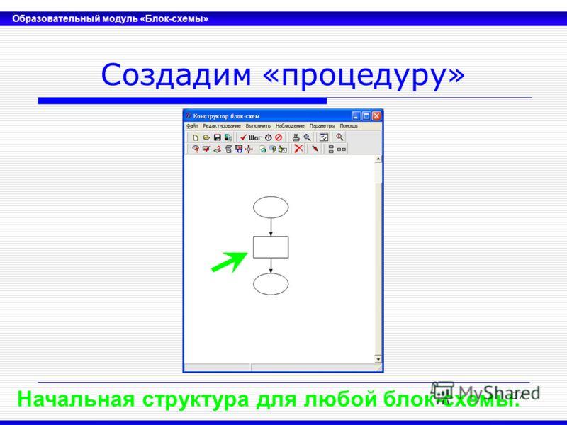 Образовательный модуль «Блок-схемы» 37 Создадим «процедуру» Начальная структура для любой блок-схемы.