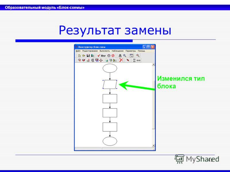Образовательный модуль «Блок-схемы» 41 Результат замены Изменился тип блока