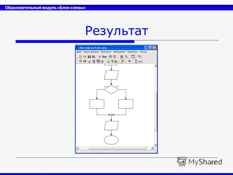 Образовательный модуль «Блок-схемы» 43 Результат