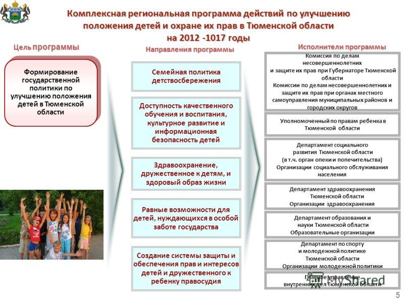 Комплексная региональная программа действий по улучшению положения детей и охране их прав в Тюменской области на 2012 -1017 годы Формирование государственной политики по улучшению положения детей в Тюменской области Направленияпрограммы Направления п