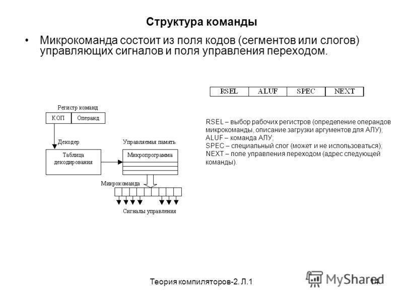 Теория компиляторов-2. Л.114 Структура команды Микрокоманда состоит из поля кодов (сегментов или слогов) управляющих сигналов и поля управления переходом. RSEL – выбор рабочих регистров (определение операндов микрокоманды, описание загрузки аргументо