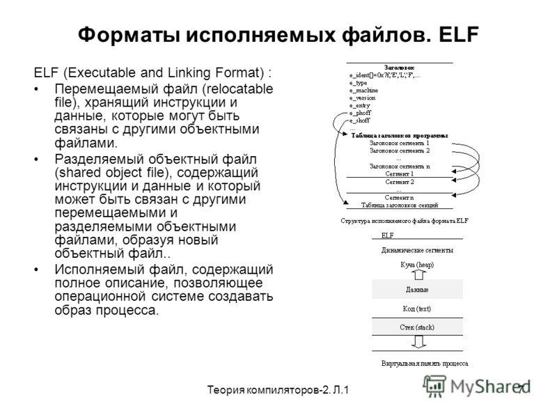 Теория компиляторов-2. Л.17 Форматы исполняемых файлов. ELF ELF (Executable and Linking Format) : Перемещаемый файл (relocatable file), хранящий инструкции и данные, которые могут быть связаны с другими объектными файлами. Разделяемый объектный файл