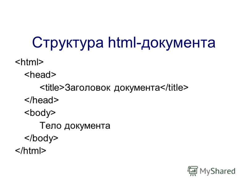 Структура html-документа Заголовок документа Тело документа