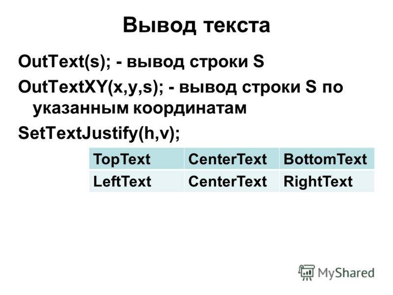 Вывод текста OutText(s); - вывод строки S OutTextXY(x,y,s); - вывод строки S по указанным координатам SetTextJustify(h,v); TopTextCenterTextBottomText LeftTextCenterTextRightText