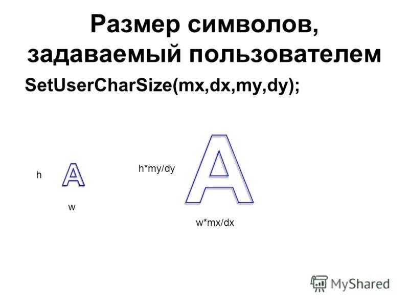 Размер символов, задаваемый пользователем SetUserCharSize(mx,dx,my,dy); w h*my/dy h w*mx/dx
