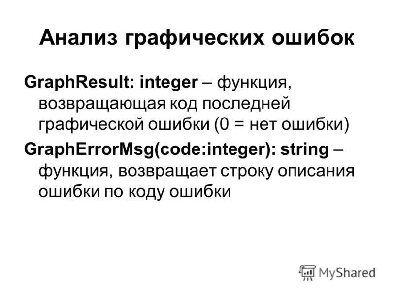 Анализ графических ошибок GraphResult: integer – функция, возвращающая код последней графической ошибки (0 = нет ошибки) GraphErrorMsg(code:integer): string – функция, возвращает строку описания ошибки по коду ошибки