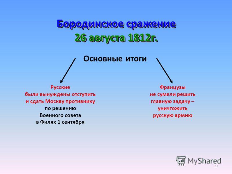 32 Бородинское сражение 26 августа 1812г. Основные итоги Русские были вынуждены отступить и сдать Москву противнику по решению Военного совета в Филях 1 сентября Французы не сумели решить главную задачу – уничтожить русскую армию