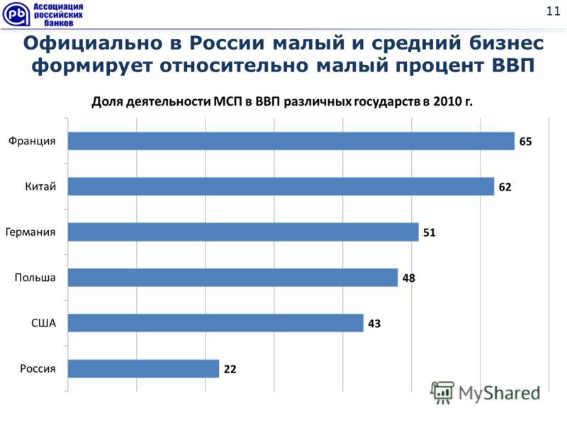 Официально в России малый и средний бизнес формирует относительно малый процент ВВП 11