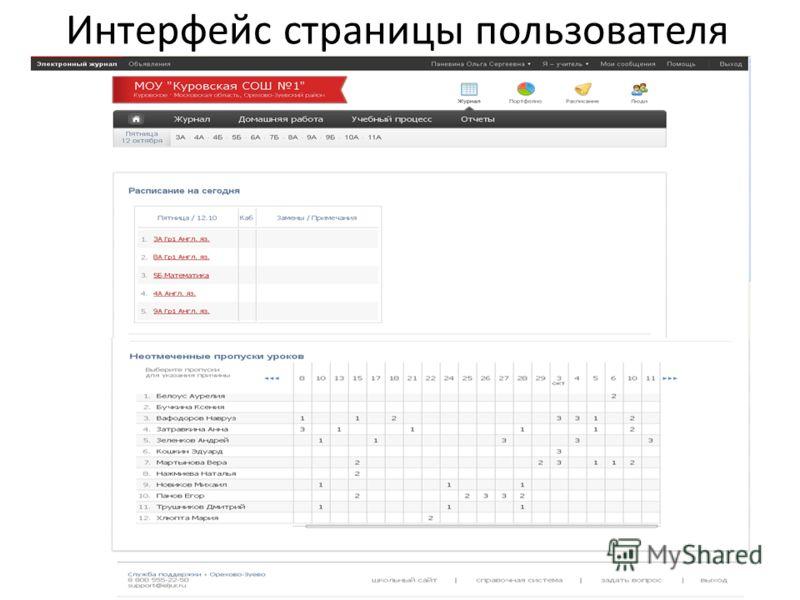 Интерфейс страницы пользователя