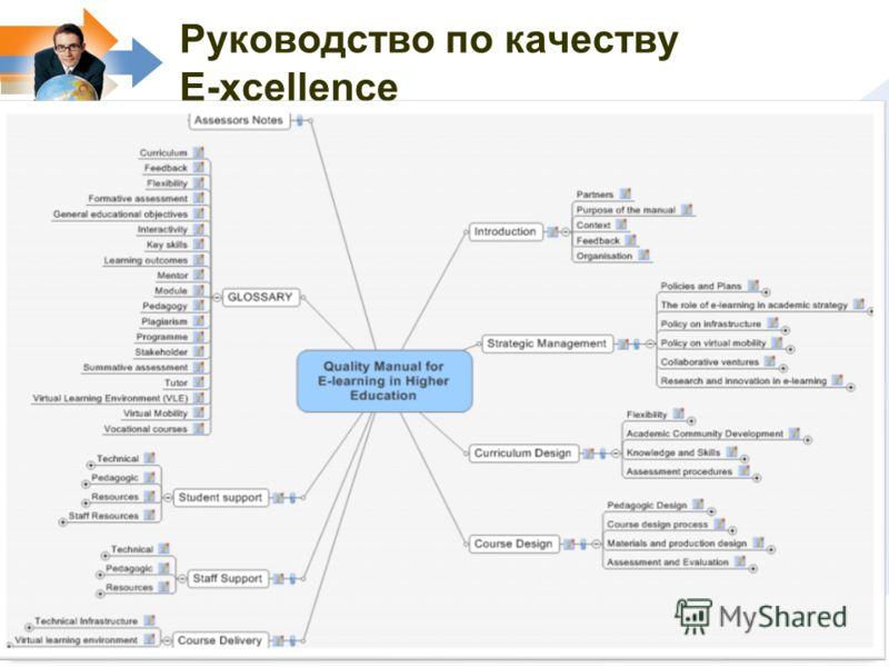 Руководство по качеству E-xcellence