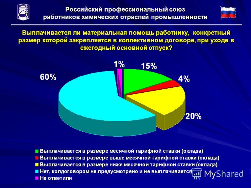Российский профессиональный союз работников химических отраслей промышленности Выплачивается ли материальная помощь работнику, конкретный размер которой закрепляется в коллективном договоре, при уходе в ежегодный основной отпуск?