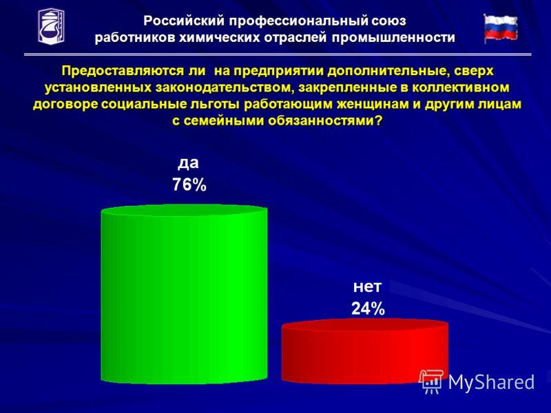 Российский профессиональный союз работников химических отраслей промышленности Предоставляются ли на предприятии дополнительные, сверх установленных законодательством, закрепленные в коллективном договоре социальные льготы работающим женщинам и други