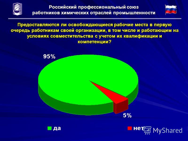 Российский профессиональный союз работников химических отраслей промышленности Предоставляются ли освобождающиеся рабочие места в первую очередь работникам своей организации, в том числе и работающим на условиях совместительства с учетом их квалифика