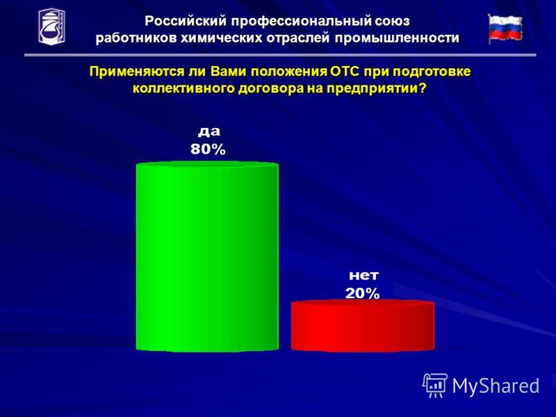 Российский профессиональный союз работников химических отраслей промышленности Применяются ли Вами положения ОТС при подготовке коллективного договора на предприятии?