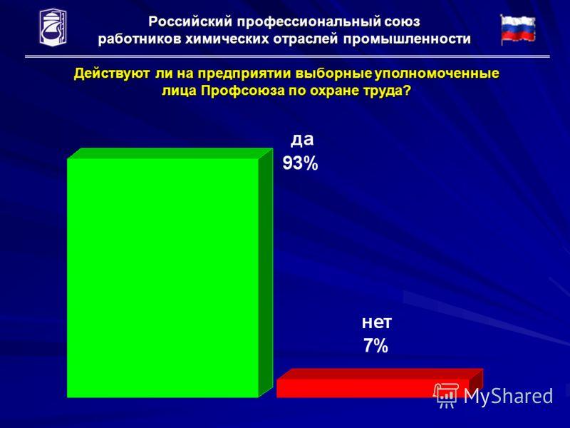 Российский профессиональный союз работников химических отраслей промышленности Действуют ли на предприятии выборные уполномоченные лица Профсоюза по охране труда?