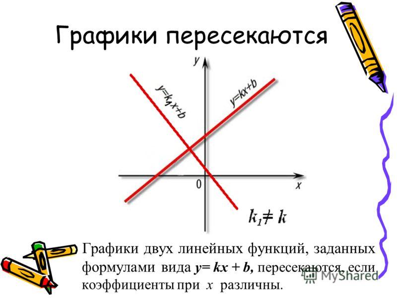 Графики пересекаются Графики двух линейных функций, заданных формулами вида y= kx + b, пересекаются, если коэффициенты при х различны.