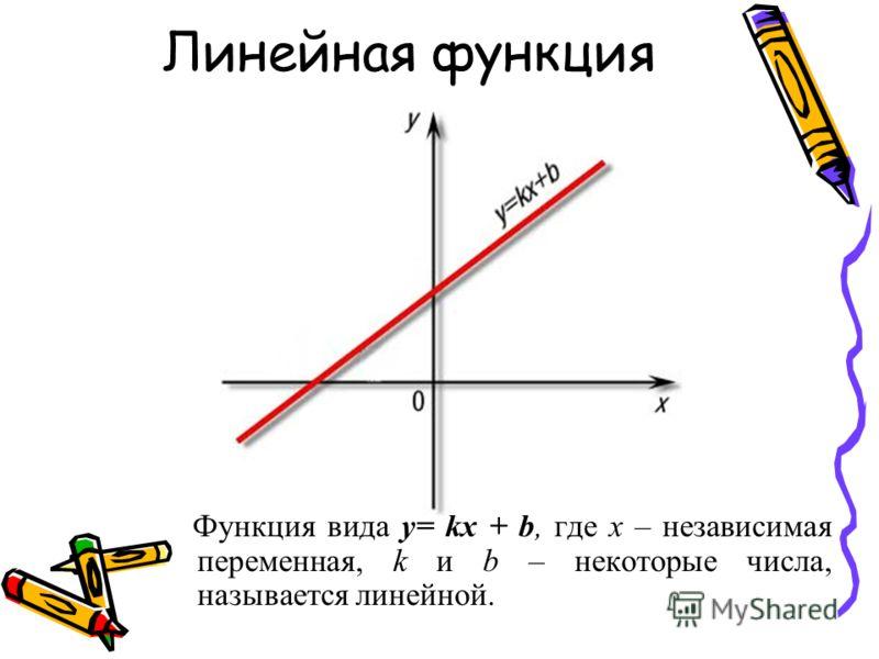 Линейная функция Функция вида y= kx + b, где х – независимая переменная, k и b – некоторые числа, называется линейной.