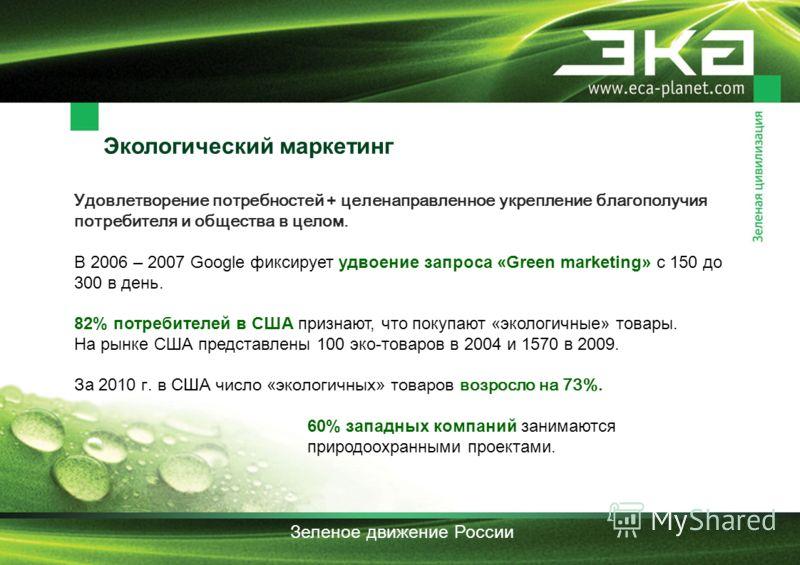 Экологический маркетинг У довлетворение потребностей + целенаправленное укрепление благополучия потребителя и общества в целом. В 2006 – 2007 Google фиксирует удвоение запроса «Green marketing» c 150 до 300 в день. 82% потребителей в США признают, чт