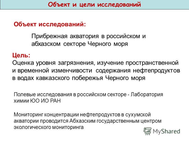Объект и цели исследований Объект исследований: Прибрежная акватория в российском и абхазском секторе Черного моря Оценка уровня загрязнения, изучение пространственной и временной изменчивости содержания нефтепродуктов в водах кавказского побережья Ч