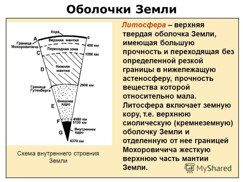Оболочки Земли Литосфера – верхняя твердая оболочка Земли, имеющая большую прочность и переходящая без определенной резкой границы в нижележащую астеносферу, прочность вещества которой относительно мала. Литосфера включает земную кору, т.е. верхнюю с