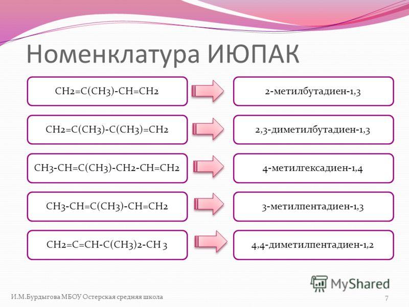 Номенклатура ИЮПАК CH2=C(CH3)-CH=CH2 CH2=C(CH3)-C(CH3)=CH2 CH2=C=CH-C(CH3)2-CH 3 CH3-CH=C(CH3)-CH=CH2 CH3-CH=C(CH3)-CH2-CH=CH2 2-метилбутадиен-1,3 2,3-диметилбутадиен-1,3 4-метилгексадиен-1,4 3-метилпентадиен-1,3 4,4-диметилпентадиен-1,2 7И.М.Бурдыго