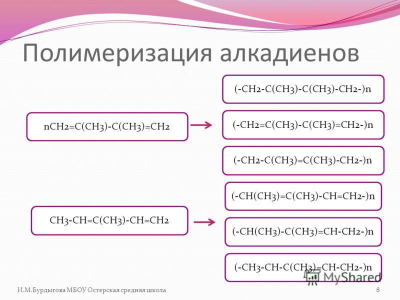 Полимеризация алкадиенов nCH2=C(CH3)-C(CH3)=CH2 (-CH2-C(CH3)=C(CH3)-CH2-)n (-CH2-C(CH3)-C(CH3)-CH2-)n (-CH2=C(CH3)-C(CH3)=CH2-)n CH3-CH=C(CH3)-CH=CH2 (-CH(CH3)=C(CH3)-CH=CH2-)n (-CH(CH3)-C(CH3)=CH-CH2-)n (-CH3-CH-C(CH3)=CH-CH2-)n 8И.М.Бурдыгова МБОУ